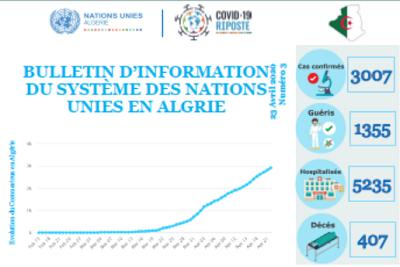 COVID-19-Bulletin d'information du SNU Algérie- n°3